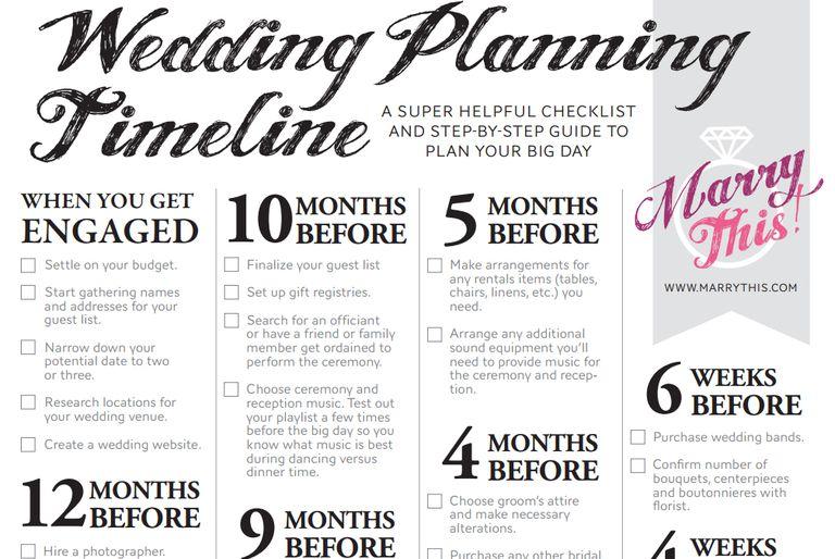 Printable Wedding Timeline Checklist Mt Home Arts