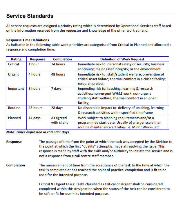 service level agreement templates