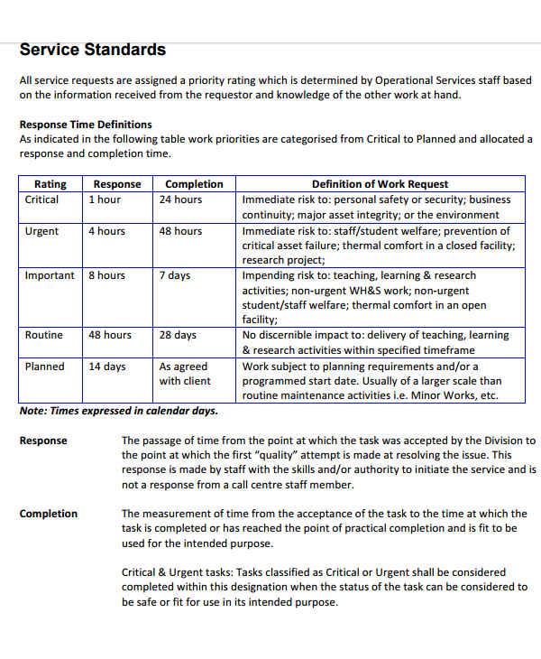 Service Level Agreement Templates